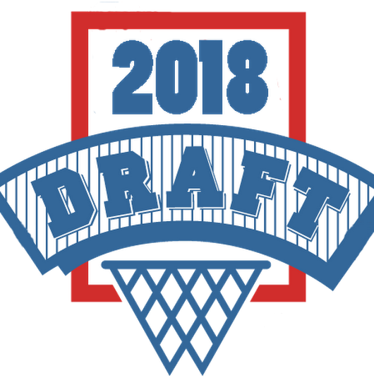 2018 NBA Draft – Early Entrants