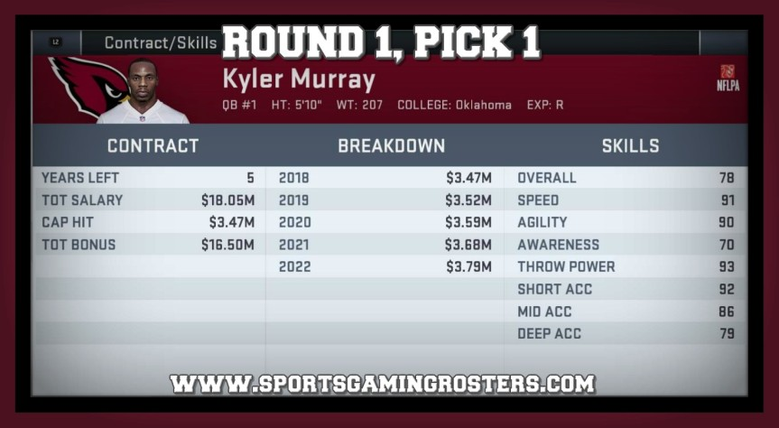 2019 NFL Draft – Round 1, Pick 1 – QB Kyler Murray, ARZ
