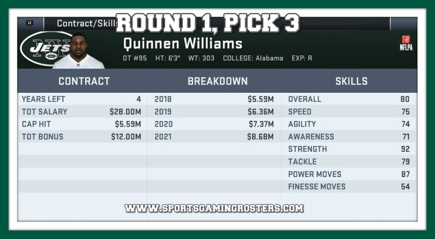2019 NFL Draft – Round 1, Pick 3 – DT Quinnen Williams, NYJ