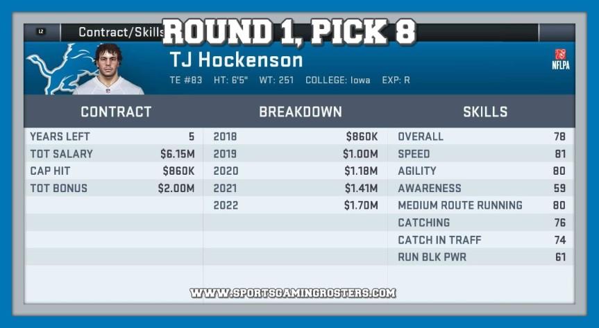 2019 NFL Draft – Round 1, Pick 8 – TE TJ Hockenson,DET