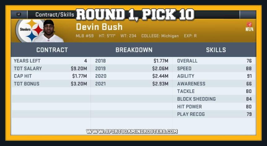 2019 NFL Draft – Round 1, Pick 10 – MLB Devin Bush,PIT